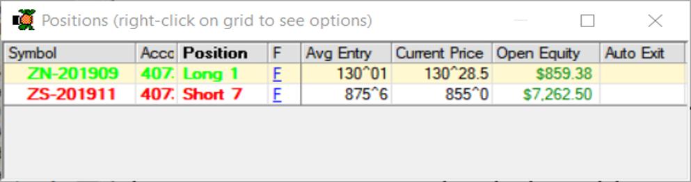 Trading nach COT Daten Wochenergebnis Pro Account KW34 '19 -23- 5